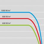 Klej Electrostick – brak efektu przegrzania